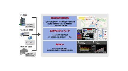 日立と三井物産が配送業務で協創、AI活用の配送計画立案システムを構築