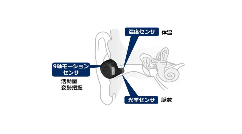 NECがヒアラブルデバイスの活用領域を拡大、バイタル情報の管理・騒音下でも発話音声をクリアにする技術を開発