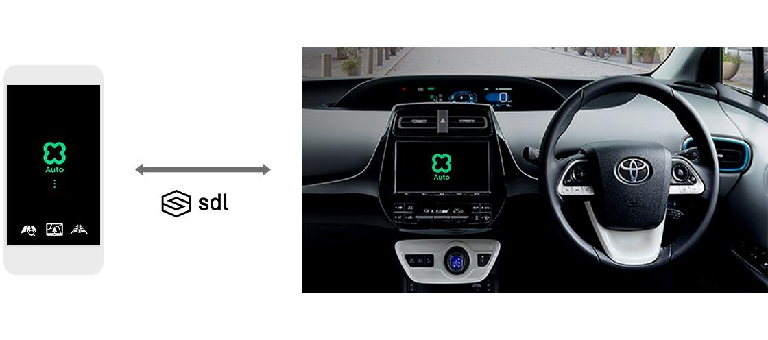 LINE、車と「Clova」を連携させる「Clova Auto」を通じてナビゲーションサービスを提供