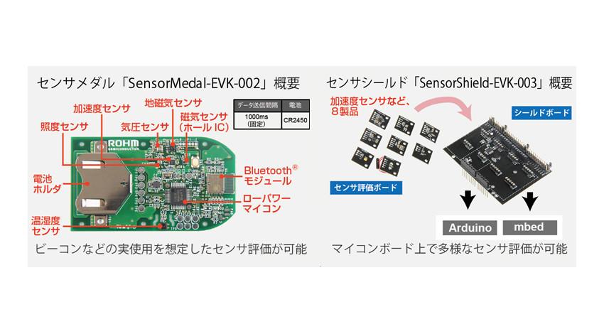 ローム、IoT機器のプロトタイプ開発を支援するセンサ評価キット2製品発売