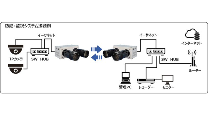 凸版印刷、LED活用の「光子無線通信」技術で大容量無線通信を提供