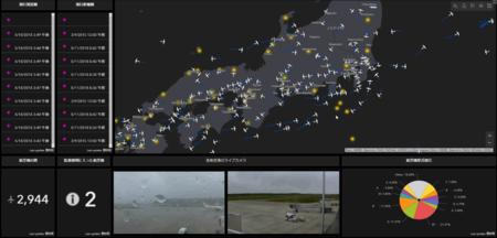 3,000件の航空機をリアルタイムでモニタリングするデモンストレーション