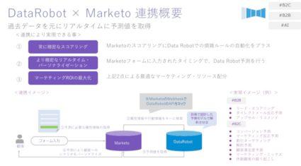 DataRobotとマルケトが提携、AI活用のマーケティングを展開