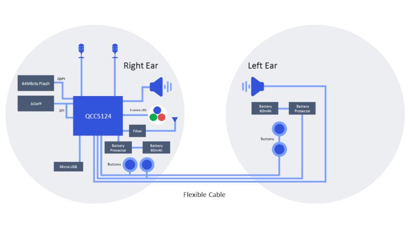 クアルコム、Amazon Alexa対応のリファレンスデザインを発表