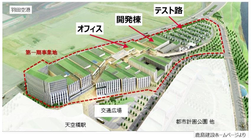 デンソー、羽田空港跡地に自動運転技術の試作開発・実証を行うテスト路備えた新拠点を開設