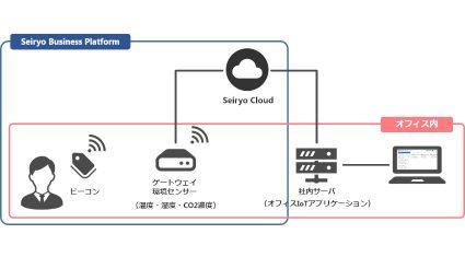 西菱電機、屋内位置情報ソリューション「オフィスIoT」の提供開始