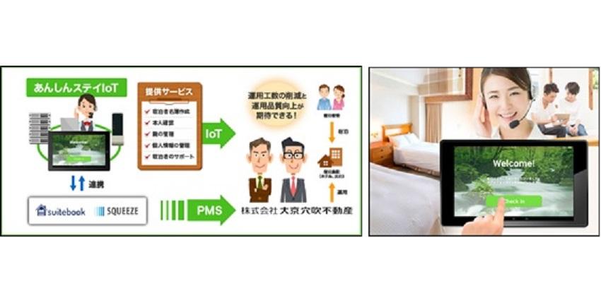 SQUEEZEと楽天コミュニケーションズ、「suitebook」「あんしんステイIoT」で大京穴吹不動産の民泊物件をIoT活用