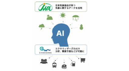 エクサウィザーズと日本気象協会、AIを使った気象ソリューションサービスの共同開発を開始