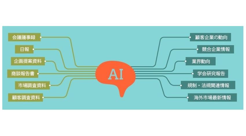 ストックマーク、AIが営業戦略をサポートする「Asales」をリリース