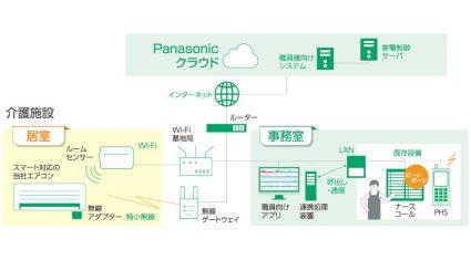 HITOWAとパナソニック、IoT・AI活用の介護施設実現に向けて連携