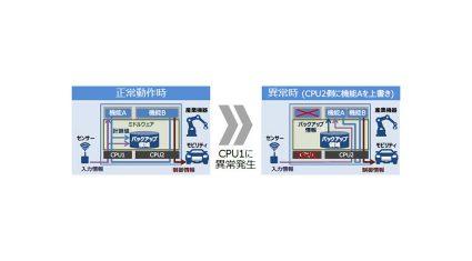 日立、自動運転用制御システム上のソフトウェアを高速に変更する技術を開発