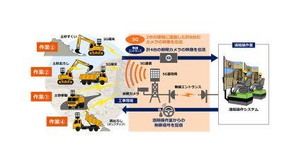 KDDI・大林組・NEC、5G活用で建機の遠隔操作による連携作業に成功