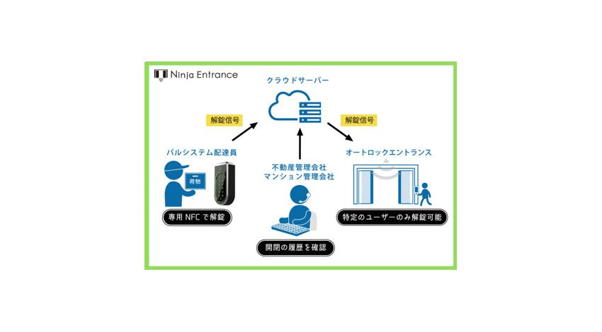 ライナフとパルシステムが提携、IoT活用でオートロックマンション不在宅でも玄関先まで食材配達を可能に
