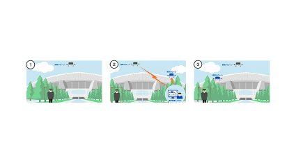 KDDI・テラドローン・セコム、4G LTE・人物検知対応のスマートドローンによるスタジアム広域警備の実証に成功