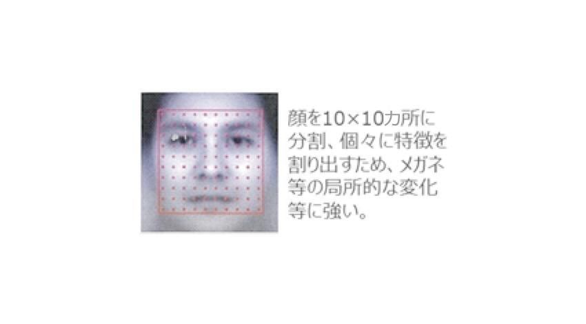 セコム、100カ所の特徴点から照合判定を行う顔認証検知システム「セサモFF」を発売
