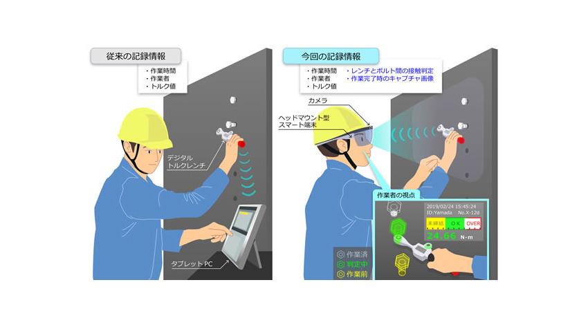 日立、YAMAGATA・KTCと共同で鉄道車両向けAR技術活用のボルト締結作業管理システムを開発