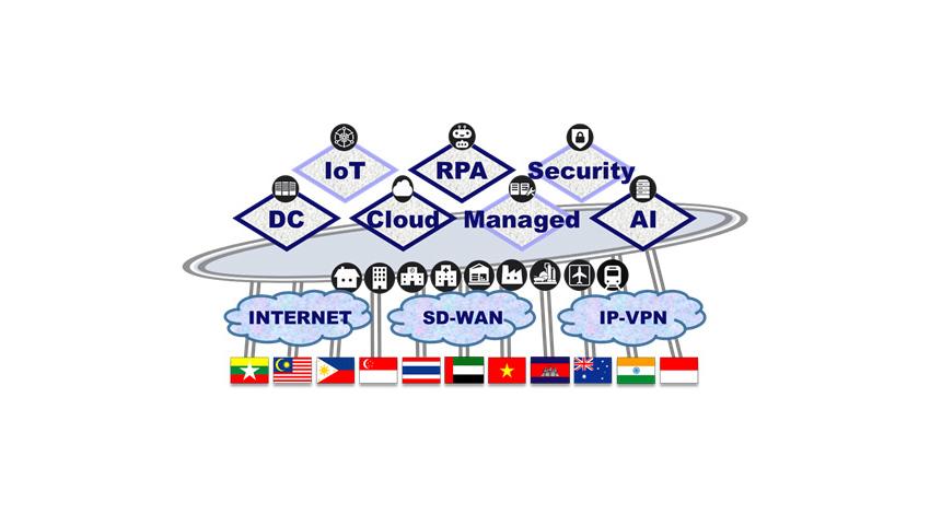 KDDI、IoTやRPA等の統合型マネージドソリューション「KDDI GX Platform」を海外展開する法人向けに提供