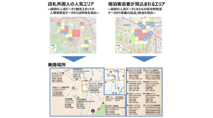 NTTドコモ・NTTなど、AI運行バスを活用した「さっぽろ観光あいのりタクシー」の実証実験を開始