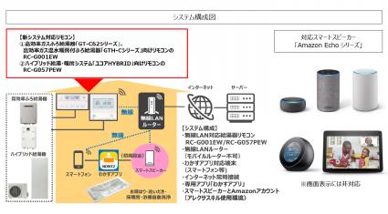 ノーリツ、IoT給湯器リモコンがスマートスピーカー対応開始と発表