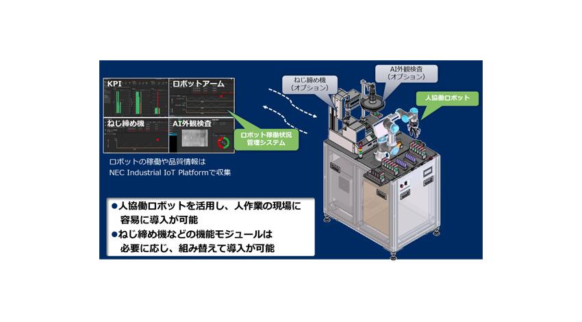 NEC、生産ラインのスループット向上を支援する「ロボット導入トータルサポートパッケージ」を販売開始