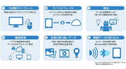 アステリアのモバイルデータ活用サービス「Platio」、AI検知機能が追加
