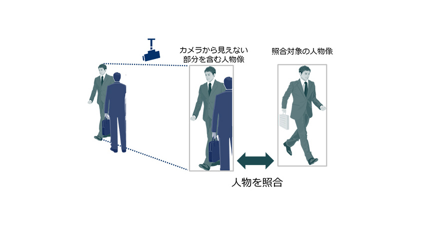 NEC、カメラ映像で顔や体の一部が見えない人物の照合が可能な「人物照合技術」を開発