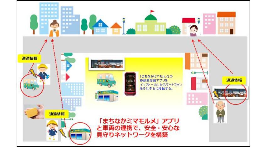 伊丹市・ミマモルメ・ヤマト運輸、市バスや集配車両と連携する見守りサービスの実証実験を開始