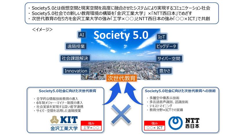 金沢工業大学とNTT西日本、Society5.0社会に向けた次世代教育環境の構築に関して連携協定締結