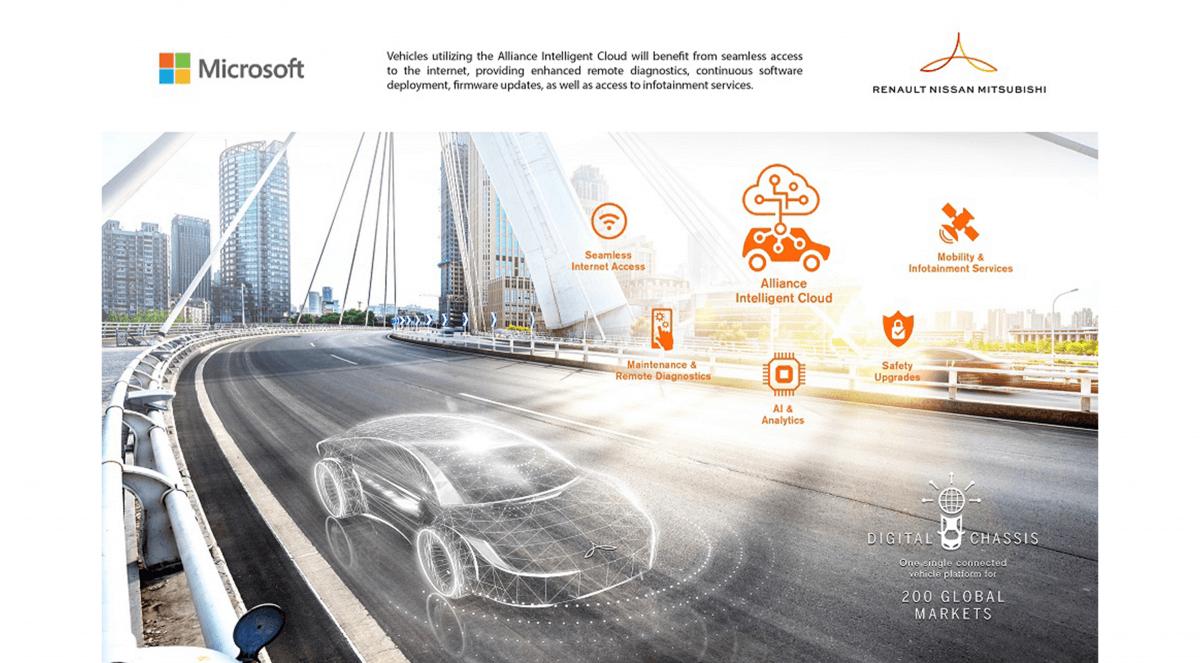 ルノー・日産自動車・三菱自動車、「Microsoft Azure」をベースとした「アライアンス インテリジェント クラウド」を立ち上げ