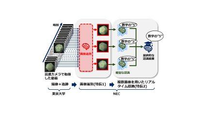 NECと東京大学、高速カメラにより製造ラインの検品作業を効率化する物体認識技術を開発