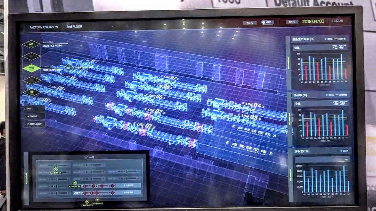 富士通のデジタルツイン ハノーバメッセ2019