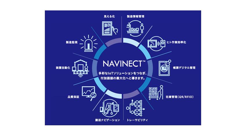 凸版印刷、製造現場のDXソリューション「NAVINECT」の提供を開始