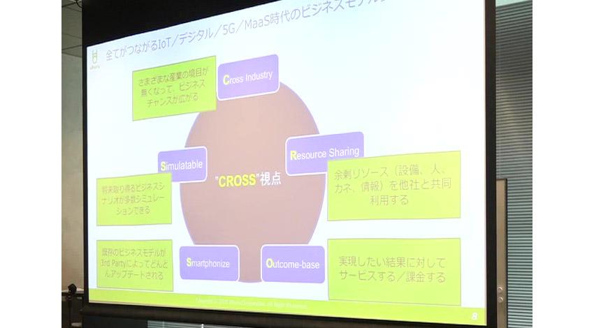 これからのビジネスモデルは、CROSS視点でビジネスを考える必要性がある