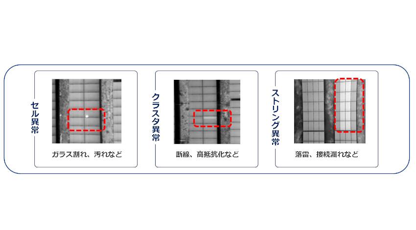 NECネッツエスアイ、ドローンとAIを活用した太陽光パネル点検サービスを開発