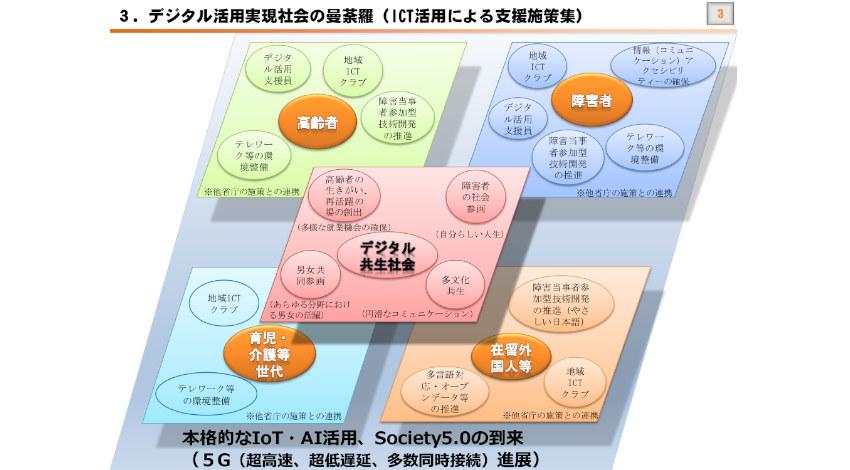 総務省と厚労省、「デジタル活用共生社会実現会議」の報告書を公表