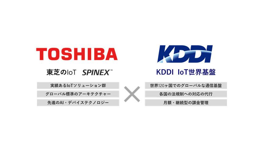 KDDIと東芝などがグローバルIoT事業で協業、「IoT世界基盤」と「SPINEX」を連携しエレベーターの遠隔監視サービス化に活用