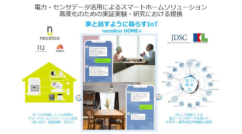 日本データサイエンス研究所・東京大学・ネコリコが技術提携、電力解析AIを活用したスマートホームソリューションを提供