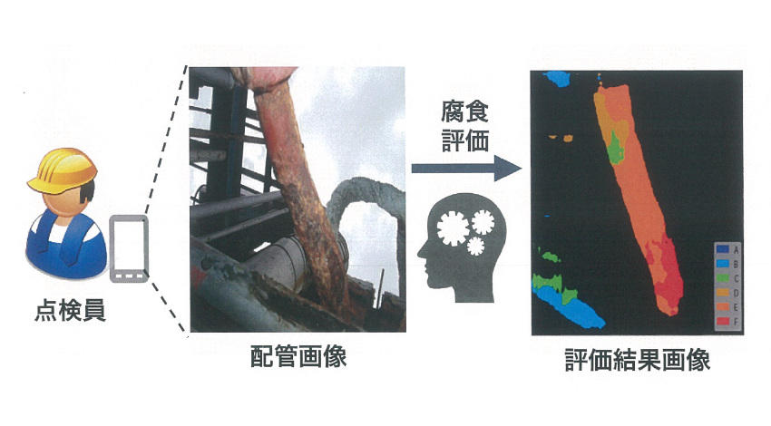 出光昭和シェル、AI・IoT技術を活用した産業保安システムの実証実験を実施