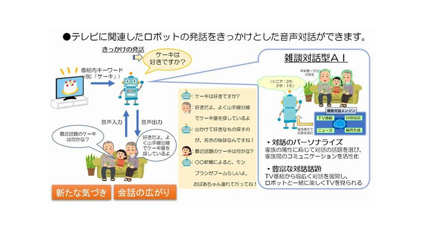 KDDIとNHK、テレビ番組に連動する雑談対話型AIを搭載したロボットを開発