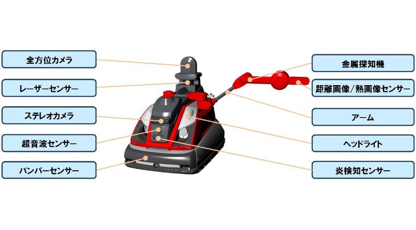 セコム、自律走行型巡回監視ロボット「セコムロボットX2」を成田国際空港に導入
