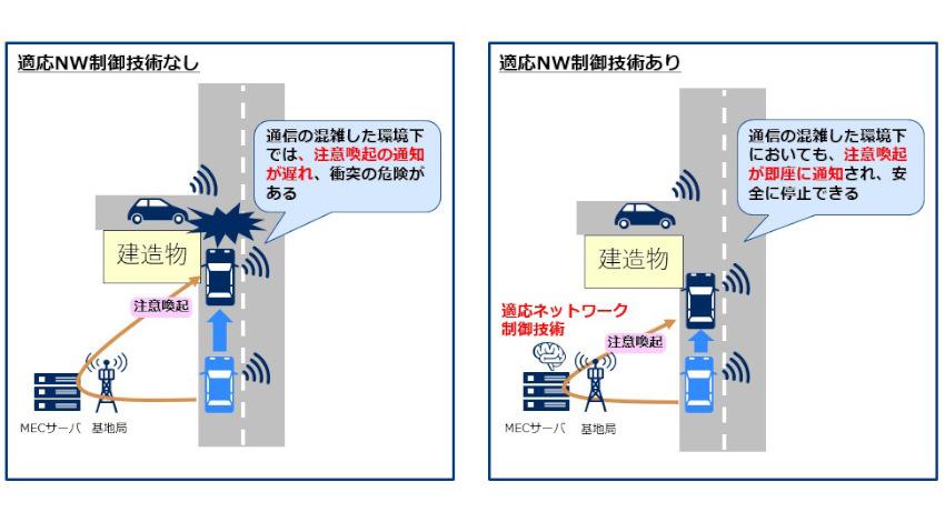 NECとNICTが適応ネットワーク制御技術のフィールド実験を実施、自動運転でリアルタイムな周辺情報を共有