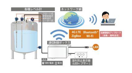 イーソル・山本電機工業・日米電子、IoTを活用したタンク残量管理ソリューションを共同開発