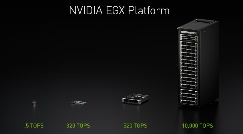 NVIDIA、リアルタイムでAIの活用を可能にするエッジコンピューティングプラットフォームを発表