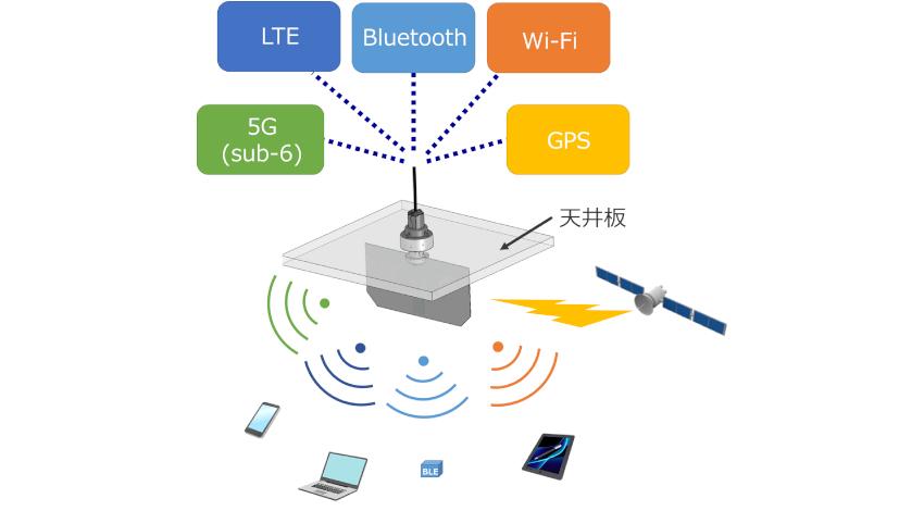 日本電業工作、5G・LTE対応の透明な携帯電話基地局の屋内用アンテナを開発