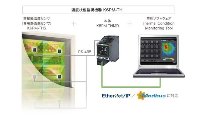オムロン、盤内温度の常時遠隔監視や非接触温度センサーなどで設備異常を予測する温度状態監視機器 「K6PM-TH」を発売