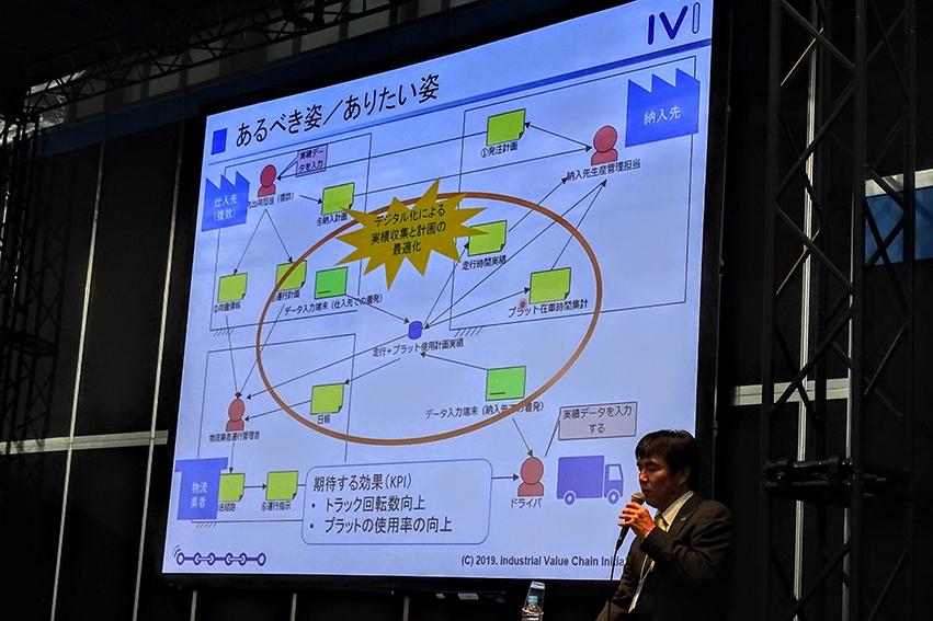 IVIによる業務シナリオ事例発表 スマートファクトリーJapan2019講演レポート
