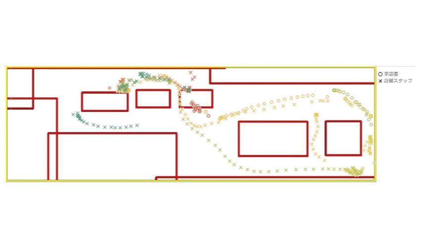 ゼンリンデータコム、TOFセンサによる屋内位置測位と画像認識技術を用いた 「接客行動の可視化・分析」の実証実験を実施
