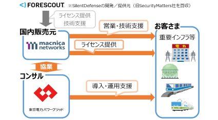 マクニカネットワークスと東電PG、ForeScoutの産業用制御システム向けセキュリティ対策ソリューションを活用した協業を開始