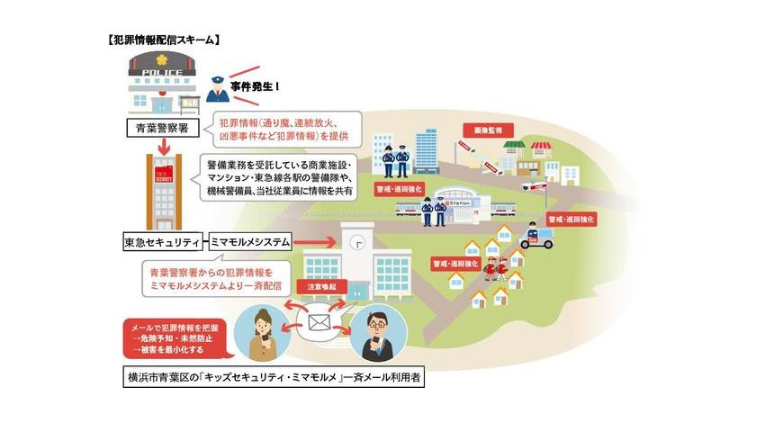 東急セキュリティと青葉警察署、横浜市青葉区の犯罪情報をリアルタイムに連携・配信を開始