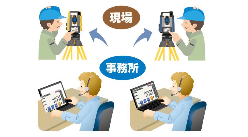 トプコン、IoT測量機で健康状態や稼働状況を遠隔監視できるサービスを始動
